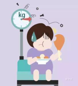 每逢佳节胖十斤,孕妈胖多少需要控制?插图