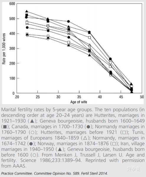 第七次人口普查结果公布,年轻人生不出孩子了?插图1