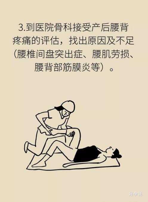 抢先一步,预防产后腰疼!插图27