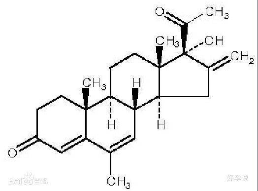 明明白白查激素插图5