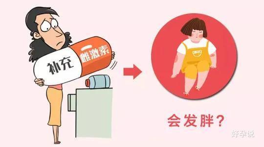 发胖的锅,雌孕激素不背!插图