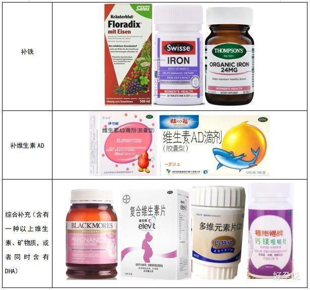 眼花缭乱的孕期营养品该怎么选?插图4